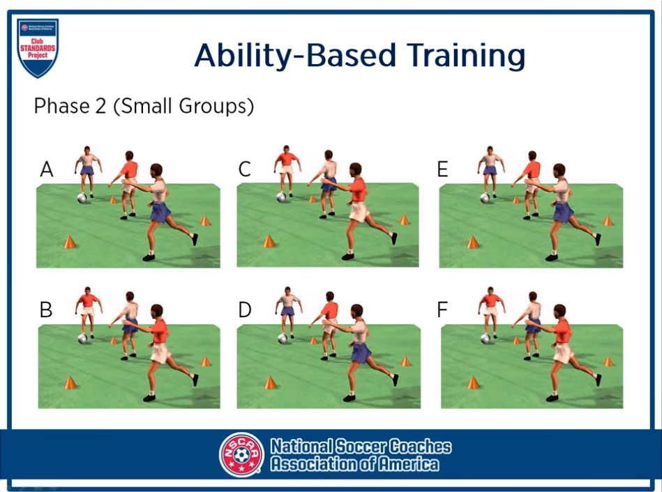 Ability_Based_Training