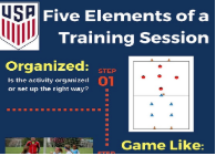 Elements_of_training_Session