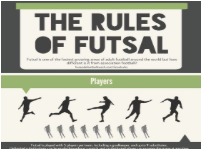 Rules_of_Futsal